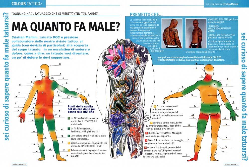 Medicine da dolore in giunti muscolari o parte posteriore